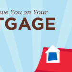 What 1% Will Save You on Your Mortgage [Infographic]