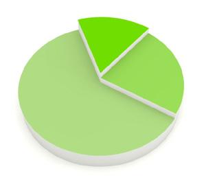 Charity Pie Chart