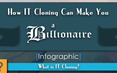 How IT Cloning Can Make You a Billionaire [Infographic]