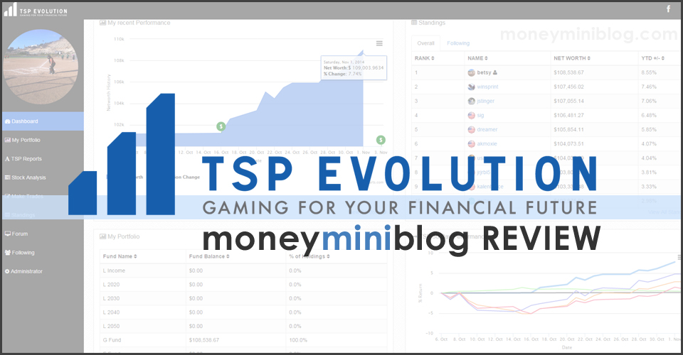 TSP Evolution Review – Gaming for Your Financial Future