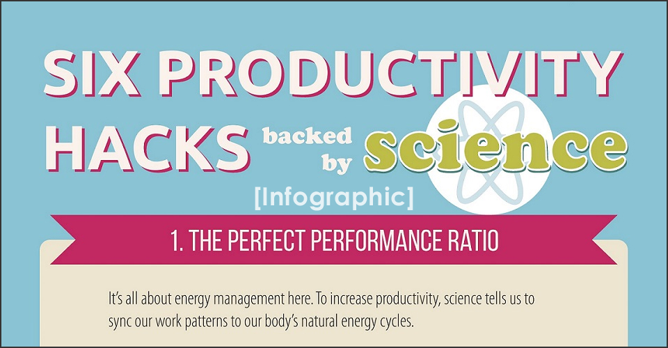 6 Productivity Hacks Backed By Science [Infographic]