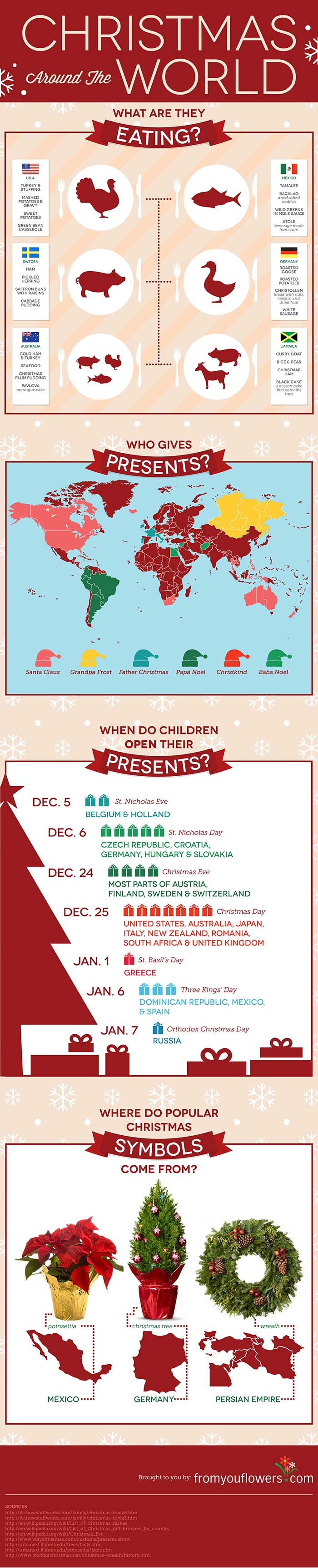 Christmas Around the World Infographic