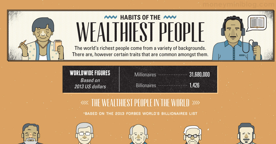 Habits of the World's Wealthiest People [Infographic]