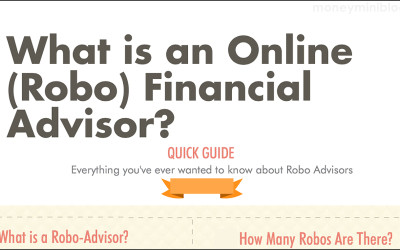 What is an Online (Robo) Financial Advisor? [Infographic]
