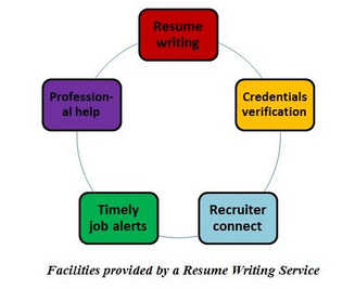 ... writing services troy michigan Best custom paper writing services m1m2
