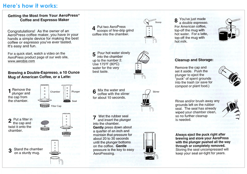 Aeropress Coffee Maker Directions : 3 New Things I ve Been Doing to Increase My Productivity