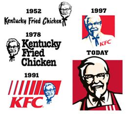 KFC small business evil corporation