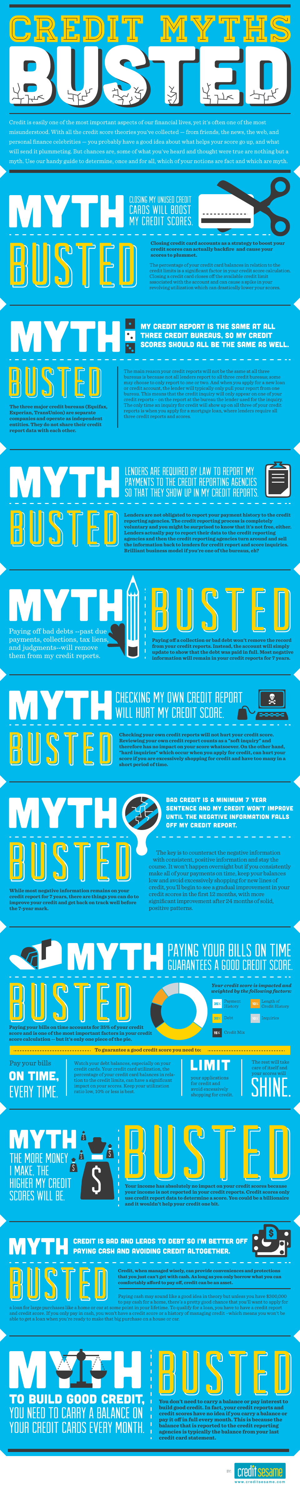 credit-myths-infographic