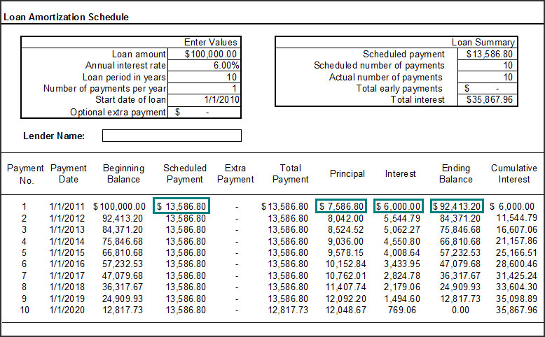 early payoff mortgage calculator with amortization schedule
