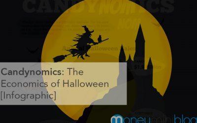 Candynomics: The Economics of Halloween [Infographic]