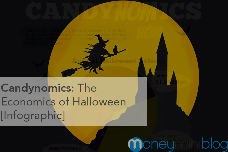 Candynomics: The Economics of Halloween [Infographic]