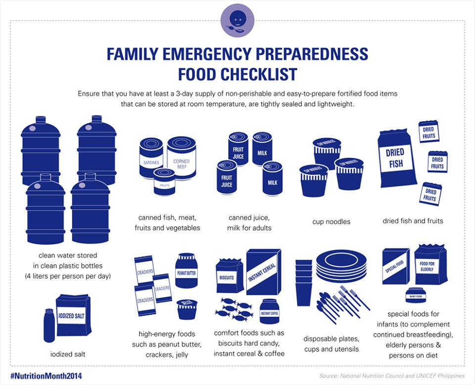 food-prepare-checklist-flood