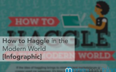 How to Haggle in the Modern World [Infographic]