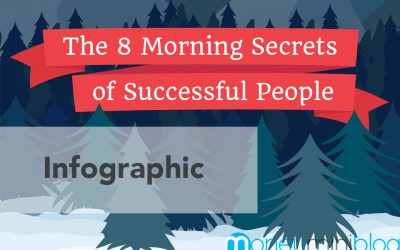 The 8 Morning Secrets of Successful People [Infographic]