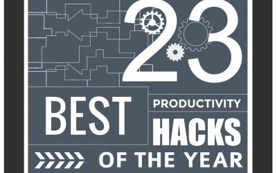 23 Best Productivity Hacks You Can Use Right Now [Infographic]
