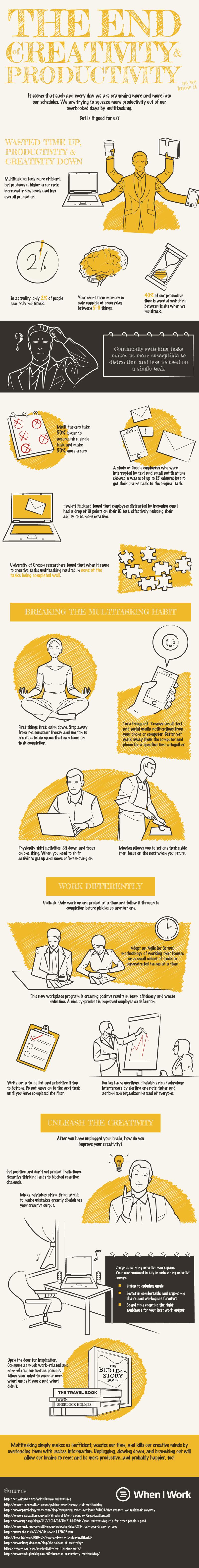 productivity single tasking