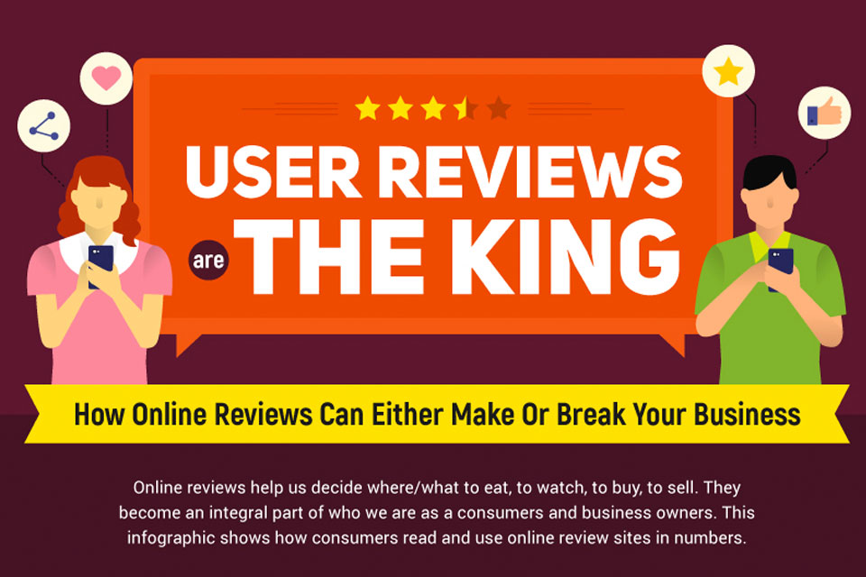 The Truth (And Everything You Need to Know) About Online Reviews [Infographic]
