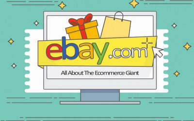 Everything You Ever Wanted to Know About eBay [Infographic]