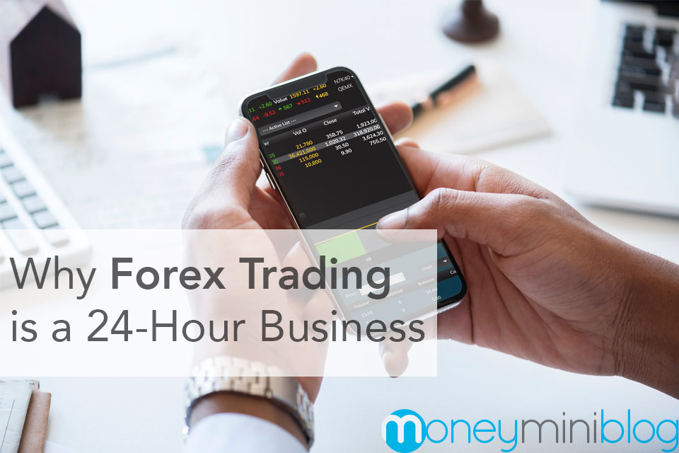 24 hr forex stock futures