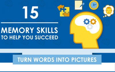 15 Ways to Improve Your Memory for Maximum Productivity [Infographic]