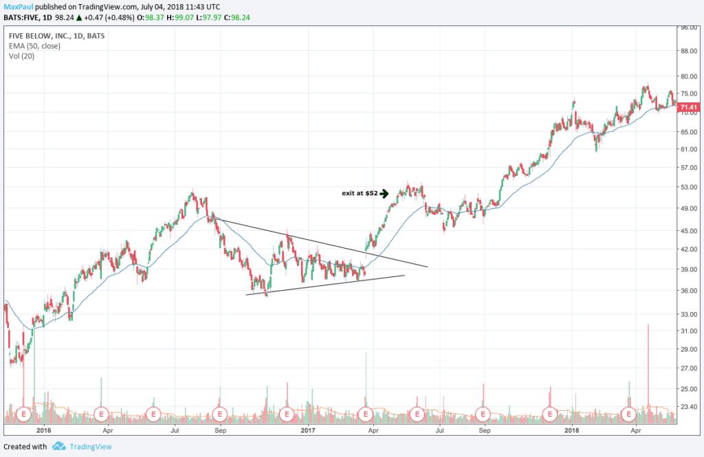 charts graphs trader investor