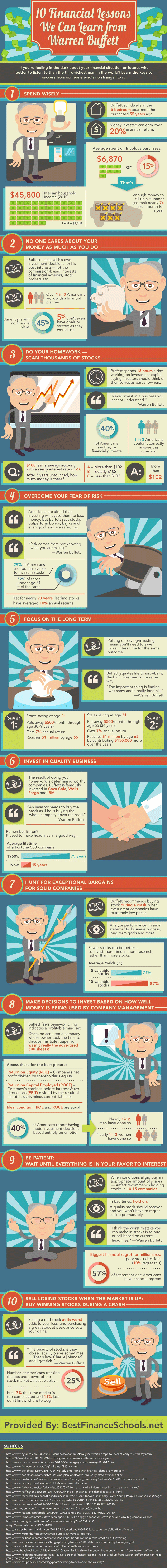 10 Financial Lessons Warren Buffett Can Teach Us Infographic