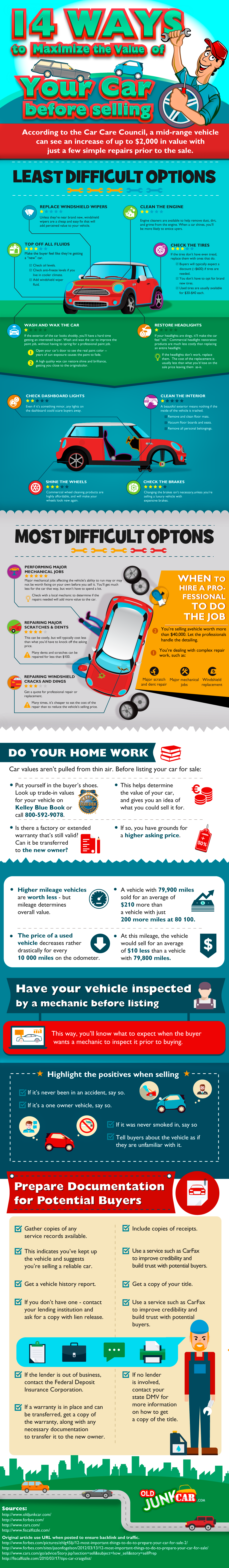 Maximize the value of your car infographic
