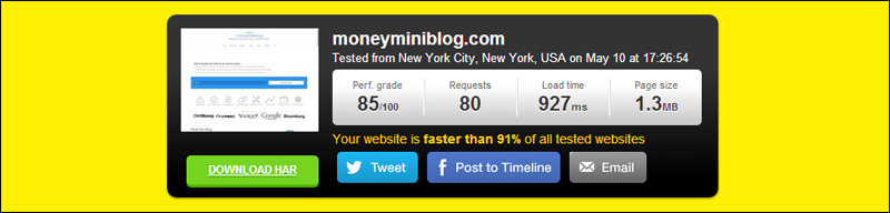 siteground fast loading speed