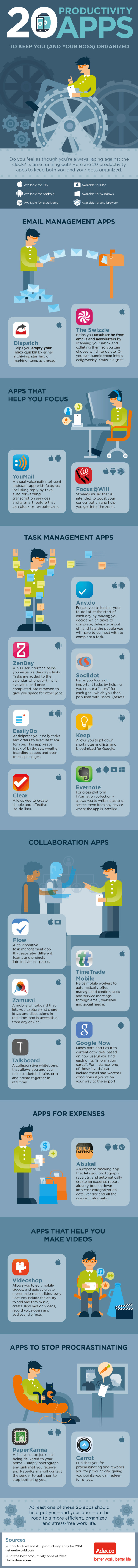 productivity app infographic