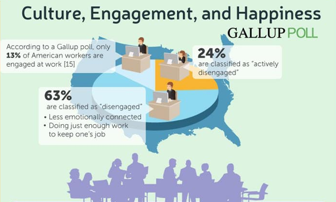 culture engagement happiness