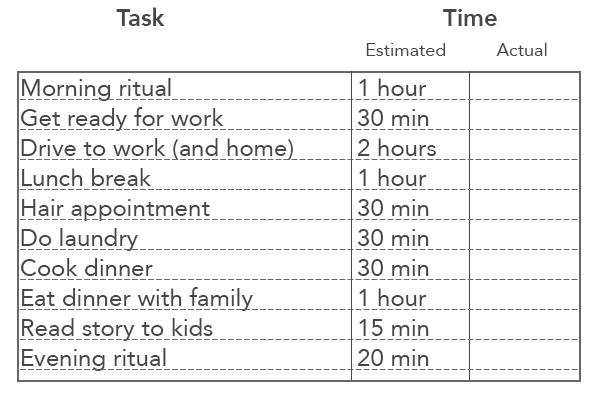 little-min-estimated