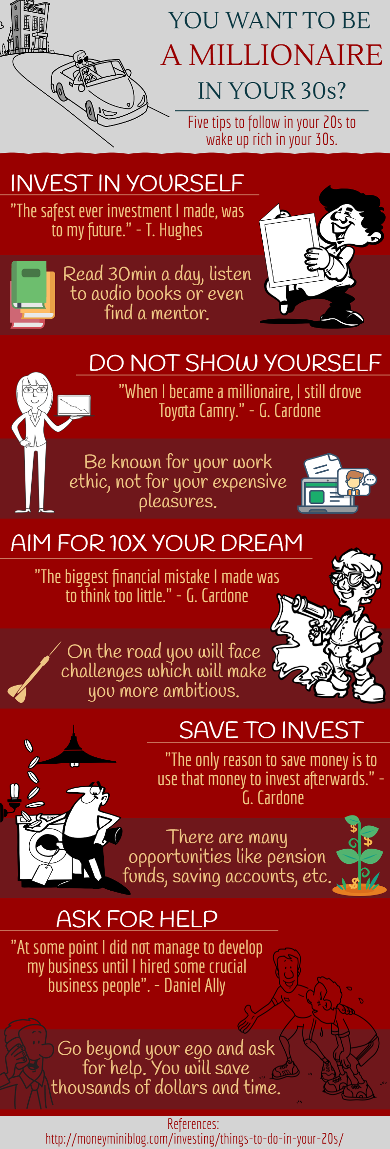 things to do in your 20s to be a millionaire in your 30s infographic