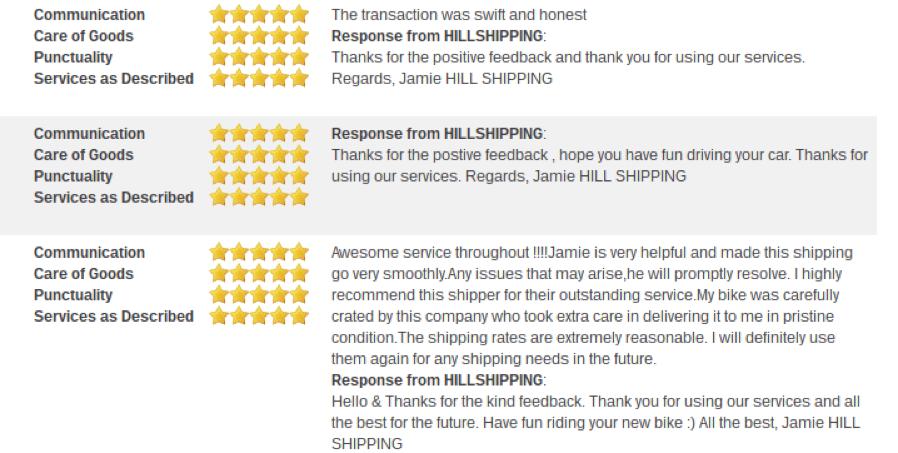marketplace customer ratings