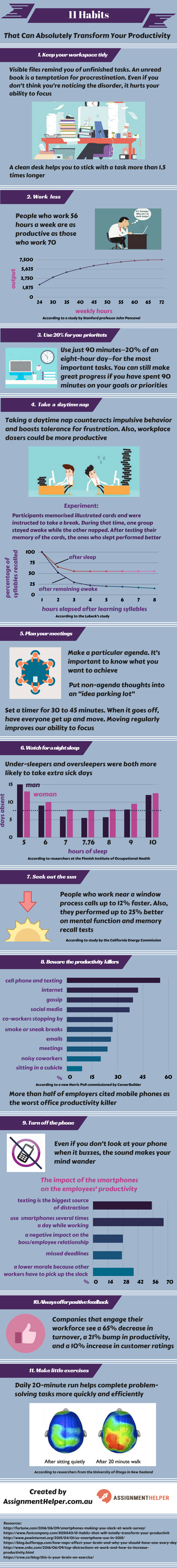 habits productivity